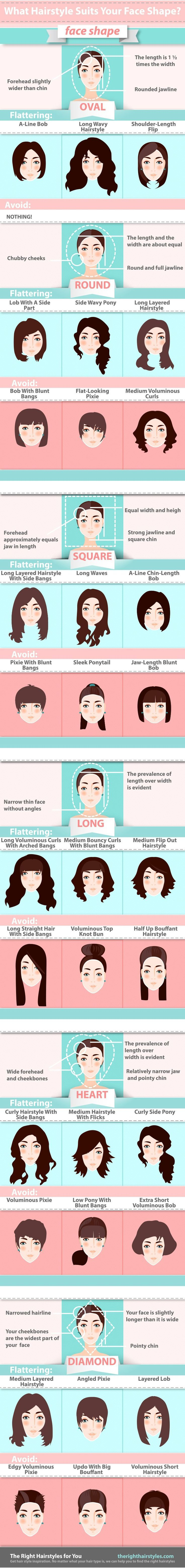infographic | The Ultimate Hairstyle Guide For Your Face Shape...