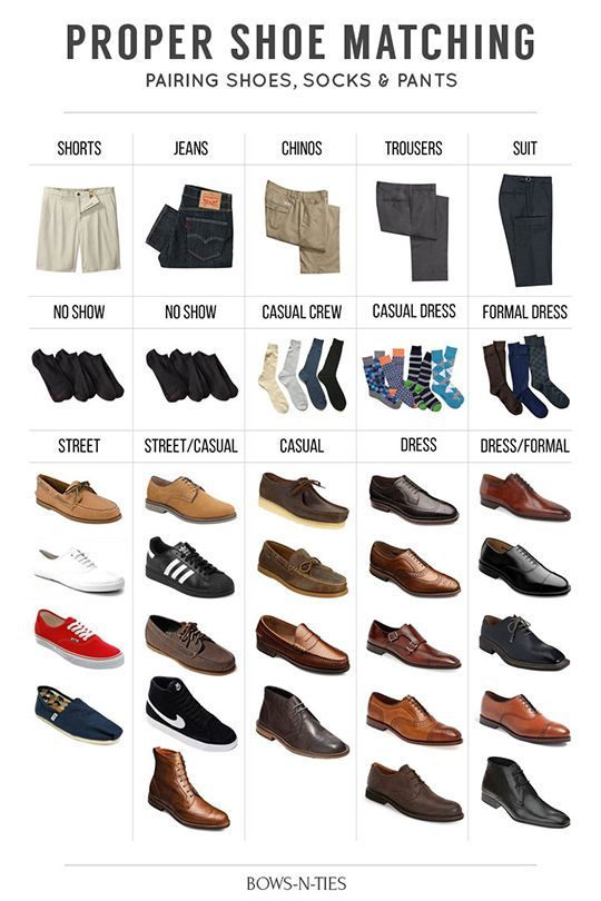 """bows-n-ties: """" Shoe obsessed? Learn everything you need to know about shoes. L..."""