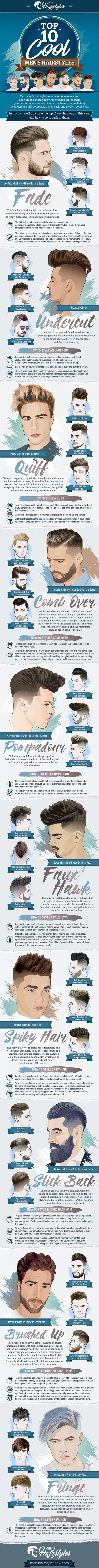 Cool Hairstyles For Men - Best Trendy and Stylish Men's Haircuts 2017...