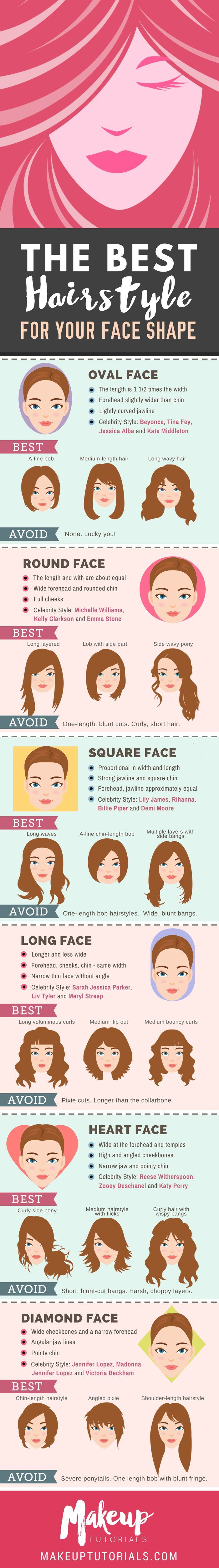 The Ultimate Hairstyle Guide For Your Face Shape | The Best Haircut for your Fac...