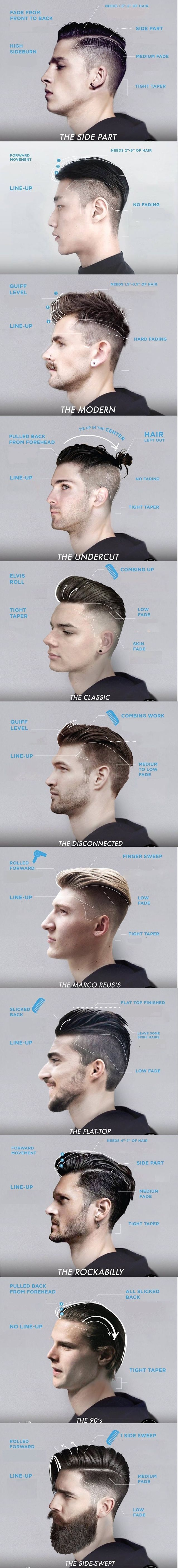 9 Dashing Men's Hairstyles 2015
