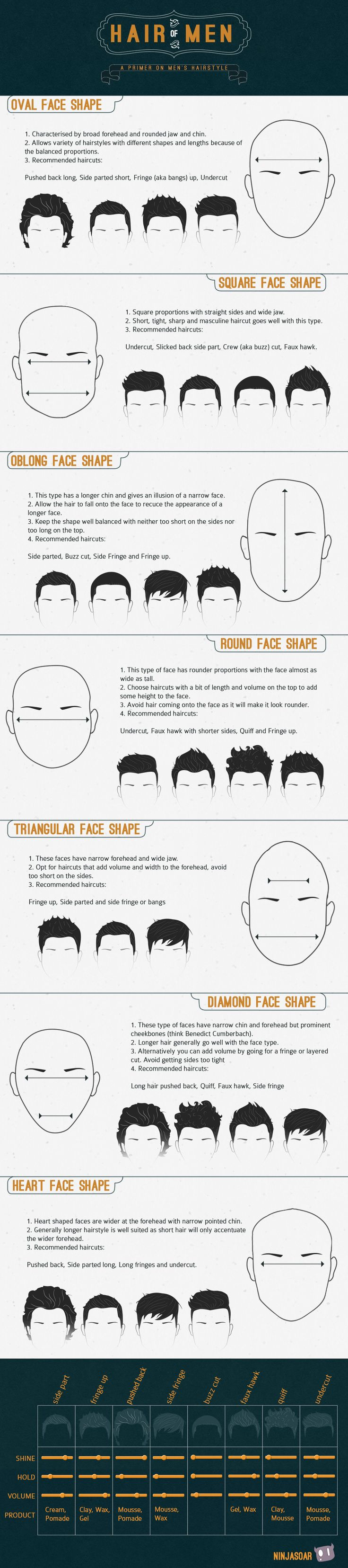 Perfect Haircut for Men...This thing is so usefull, ;)...