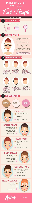 Contouring Techniques By Facial ShapeFacebookGoogle+InstagramPinterestTumblrTwit...