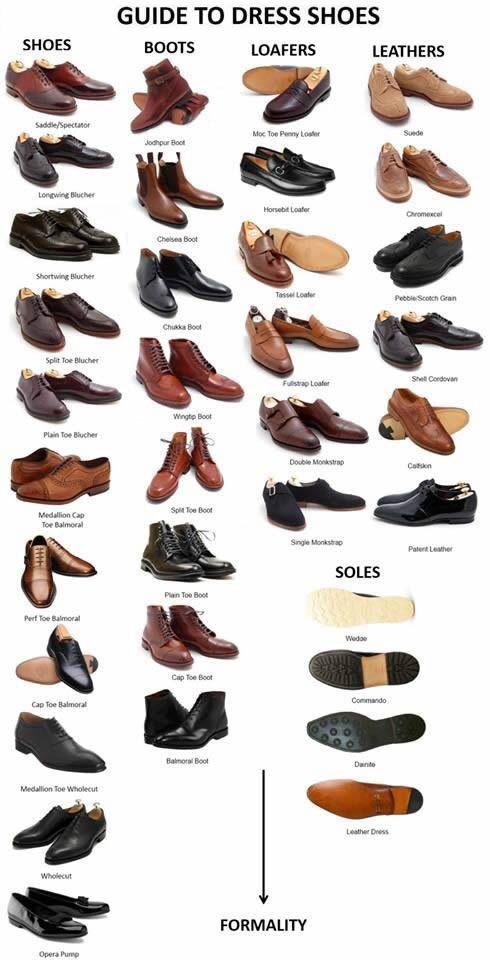 Complete Guide to Men's Dress Shoes.   LBV ♥✤   KeepSmiling   BeStayHand...