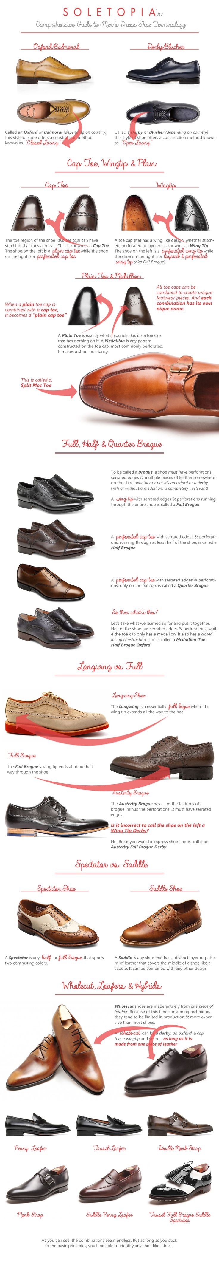 Everything you need to know about men's shoes!