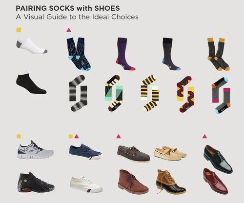 Sock's infographic...