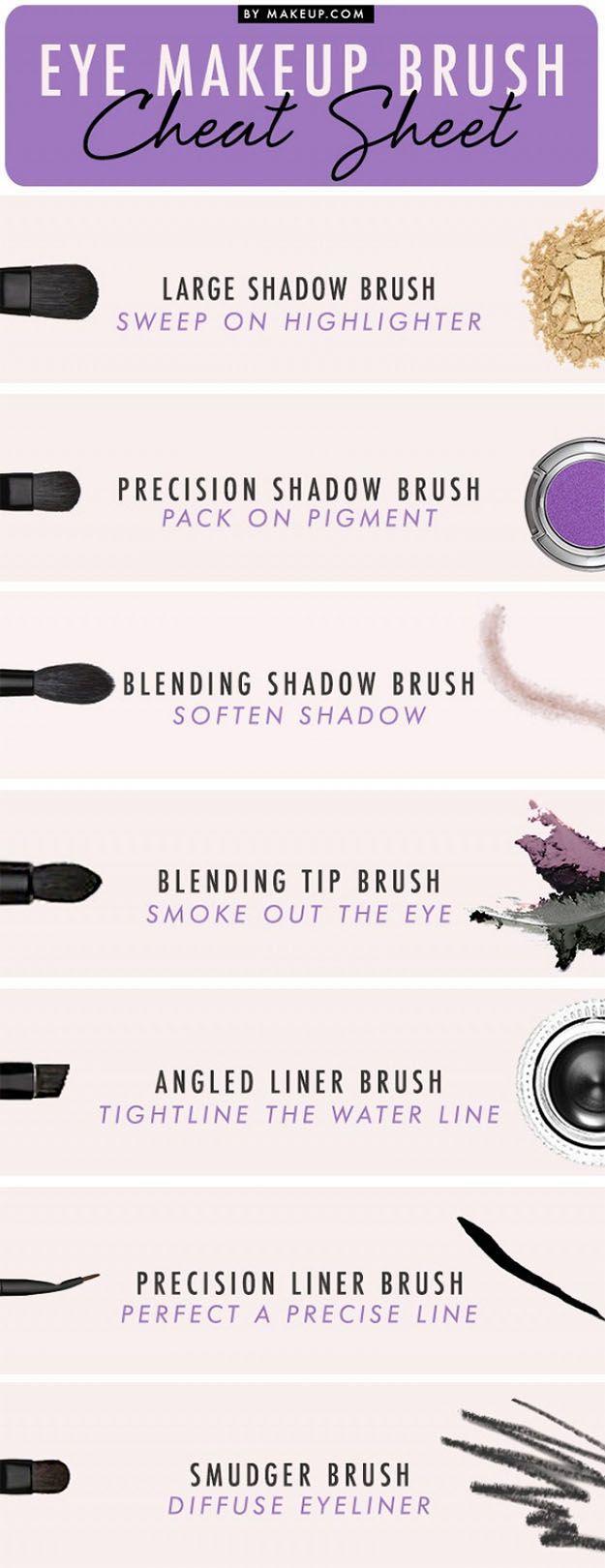 Eye Makeup Brush Cheat Sheet, check it out at makeuptutorials.c...