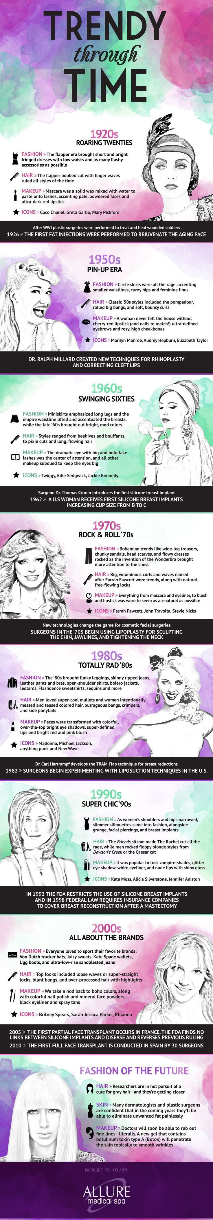 Women's Makeup And Fashion Style Through The Years | Fashion Trends - Beauty T...
