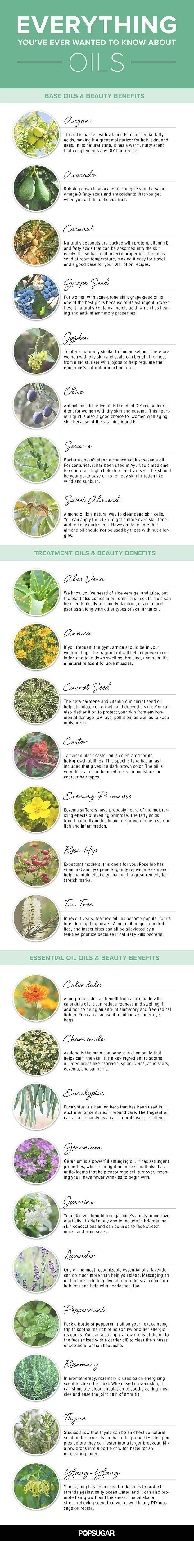 Comprehensive Essential Oils Guide to Skincare, check it out at makeuptutorials....