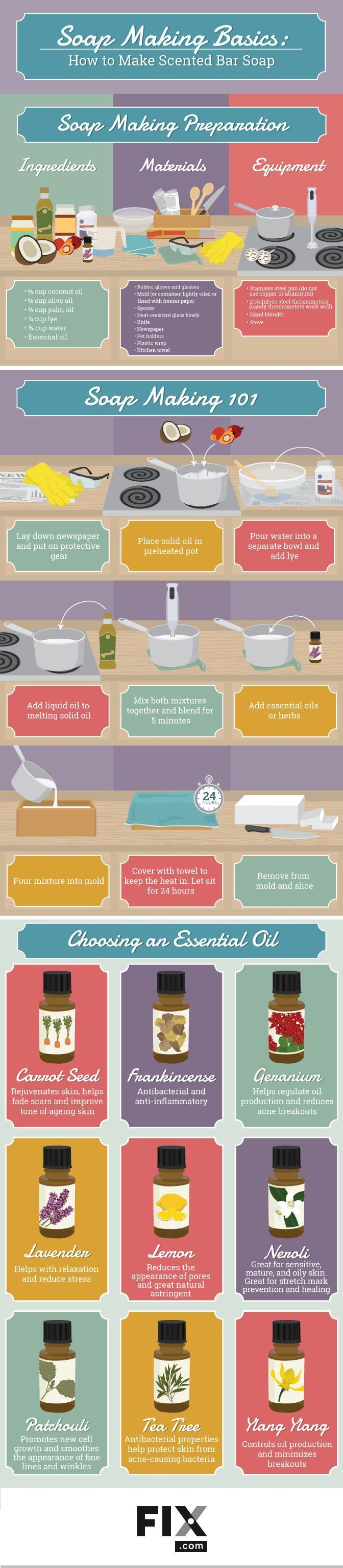 Soap Making 101   DIY Scented Soap, check it out at makeuptutorials.c......