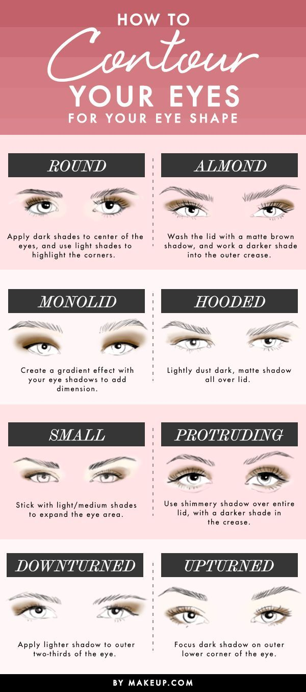 How To Contour The Eyes, check it out at makeuptutorials.c... ‎