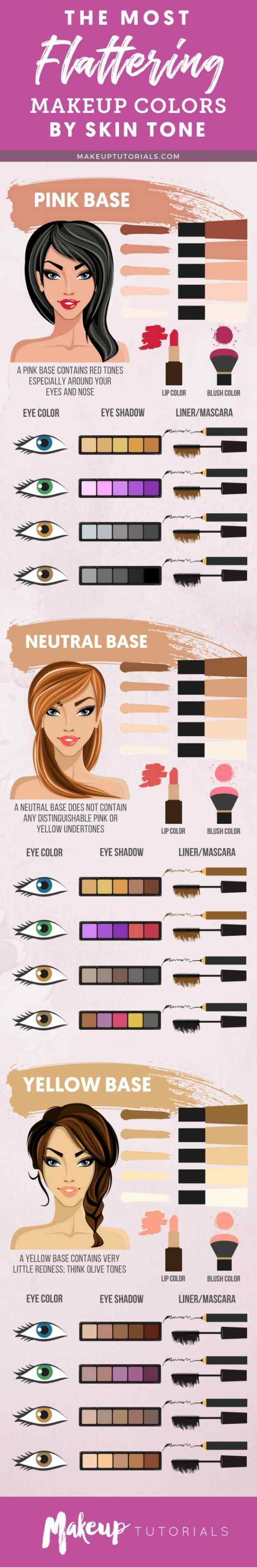 Want to look fresh and fab? Go back to the basics of makeup colors with our help...