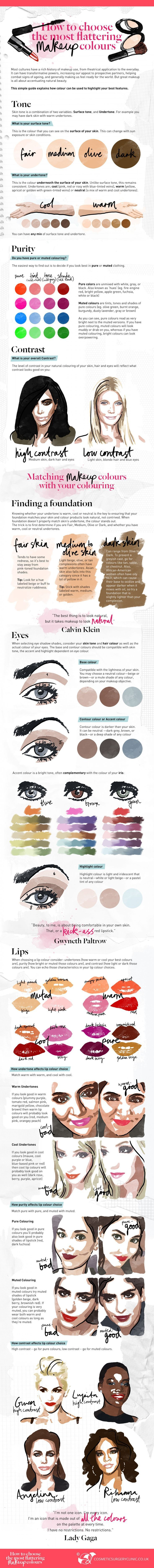 How to Choose the Most Flattering Makeup Colors for Your Skin Tone makeuptutoria...