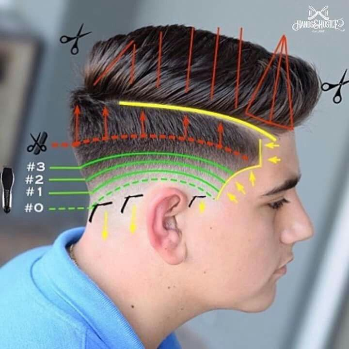 Fashionable Men S Haircuts Comb Over Fade Hard Part Fashion