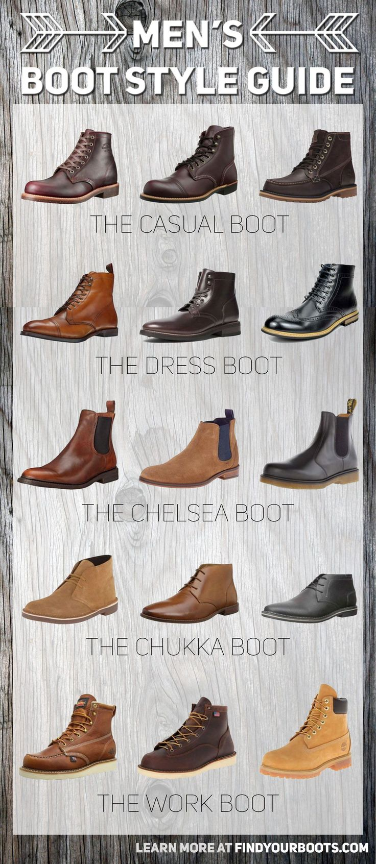 eb1e6db5d74 The Best Men s Shoes And Footwear   A Guide to Men s Boot Styles ...