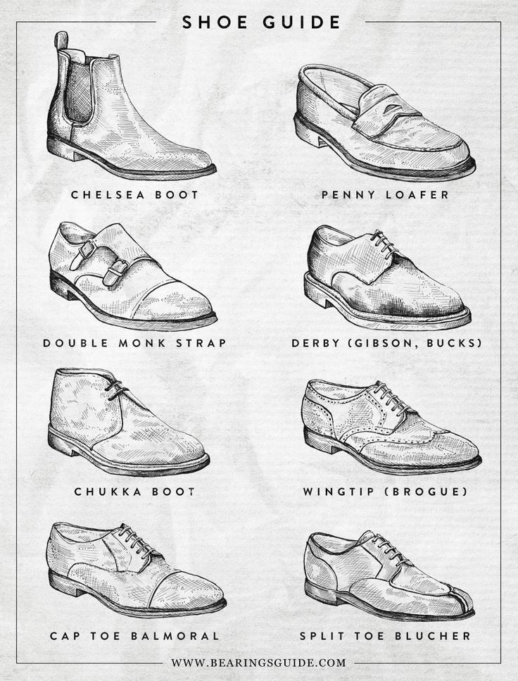 A visual dictionary of Men's Shoes More Visual Glossaries (for Him): Backpacks...