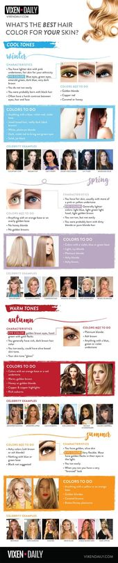Hair Color Chart | Guide To The Best Color For Your Skintone