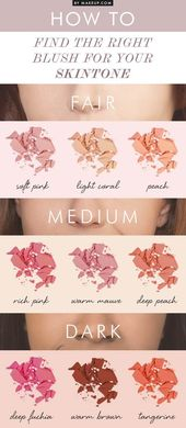 How To Choose The Right Blush For Your Skin Tone | Makeup Guide