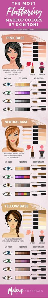 Makeup Guide | Makeup Colors By Skin Tone | Makeup Tutorials