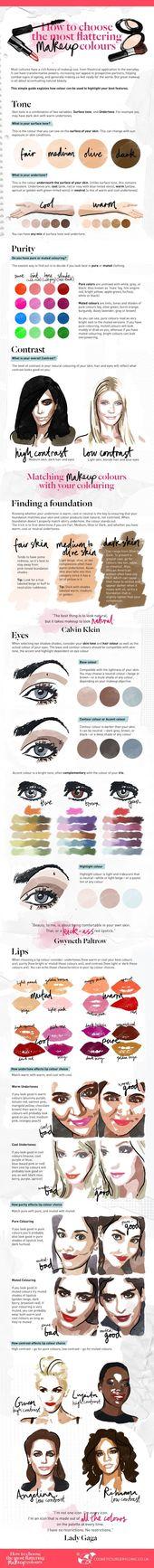 Makeup Guide | Makeup Colors By Skin Tone | Makeup Tutorials