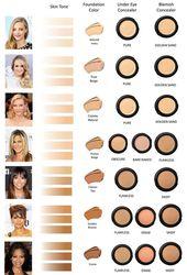 Best Undereye Concealer Tips You Need to Know | Makeup Tutorials