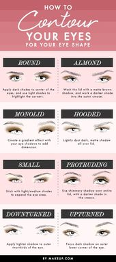 How To Contour Your Eyes Based On Eye Shape   Makeup Tutorials Guide